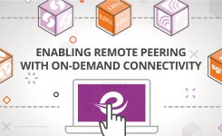 Enabling Remote Peering with On-demand Connectivity